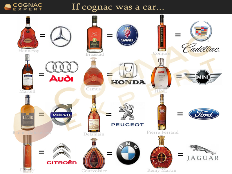 if-cognac-was-a-car